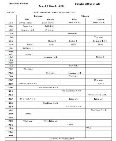 Programme départementaux salle Mondeville 7 décembre 2013