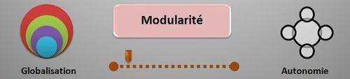 modularite.JPG