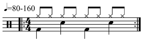 Characteristic rock drum pattern