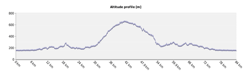 profile-04052013.png