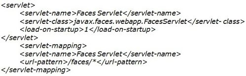 Java Interview Questions: – Perform configuration of JSF