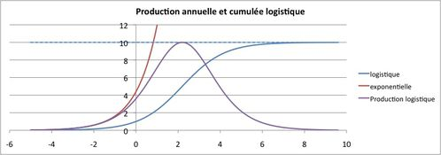productionlogistique.jpg