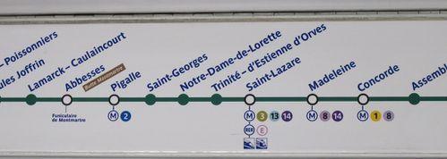 toponymie métro ligne 12 1