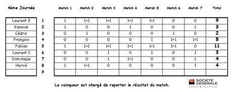 championnat-MJB-resultat-4eme-journee-format-image.jpg