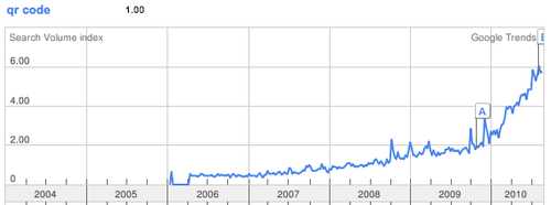 trend-qrcode-world.png