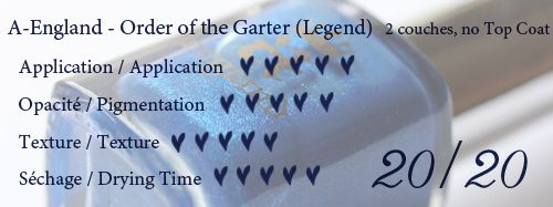 order of the garter note