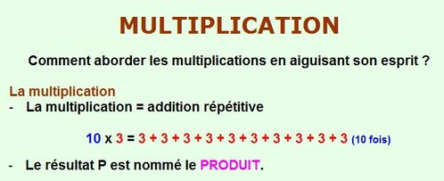 Multiplication1.jpg