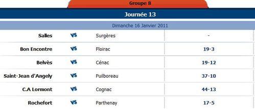 20110116 Fed2B poule8 jour13 resultats du 16 jan 2011 itsru
