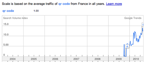 trend-qrcode-france.png