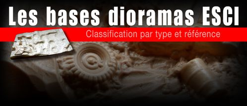 classification-type-diorama-esci