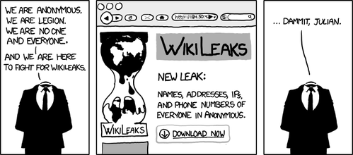 wikileaks-anonymous.png