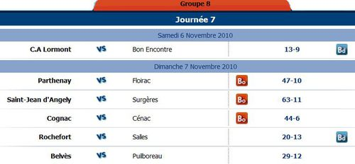 20101107 fed2 poule8 jour7 resultats itsrugby