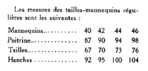 Tailles mode 1930s