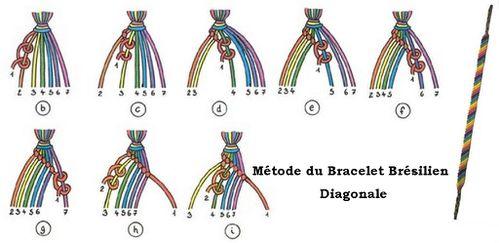 comment arreter un bracelet bresilien