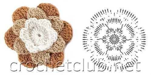 fleur en relief 3 couleurs