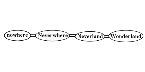 neverwhere title