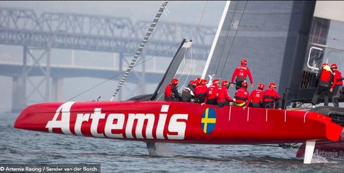 Artemis-Racing.JPG