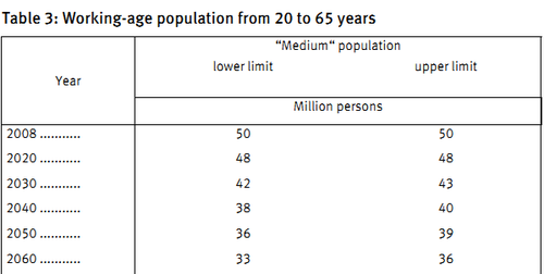 evo-population-active-copie-1.png
