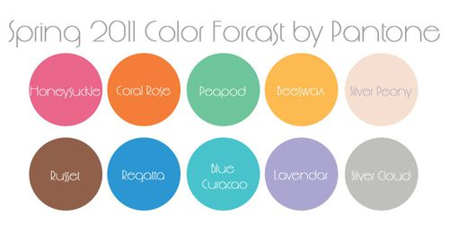 Pantone-couleurs-printemps-2011.jpg