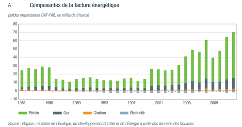 facture-enerie.png