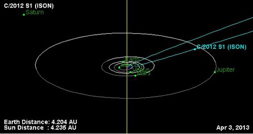 ison comet-orbit-diagram-2013-04-03-3quarts