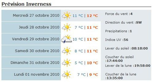 meteo inverness