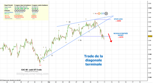 cac40-CASH-10022012-ut5mn-I.png