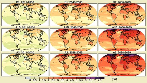 Climat fig 4