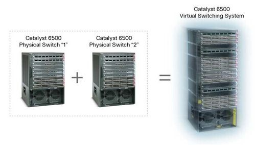 Virtual-Switching-System-1440.jpg