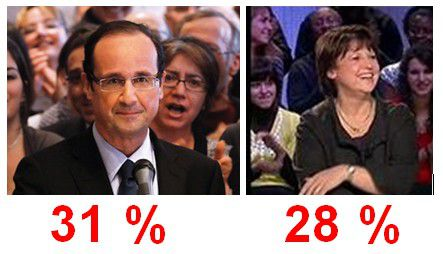 sondage-hollande-photo.jpg