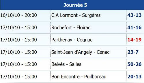 20101017 fed2 poule8 jour5 resultats itsrugby