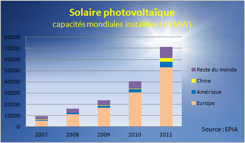 industrie-solaire.png