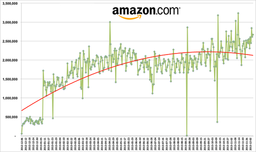 Amazon.COM1year-logo.102026.png