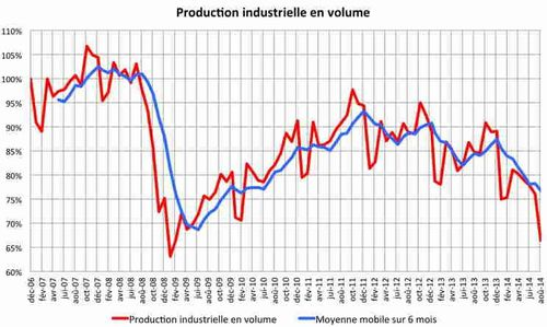 ukraine-production-industrielle.jpg