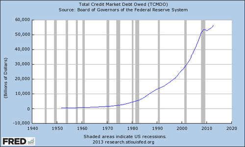 total-credit-debt.png