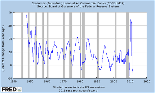 consumer-loans.png