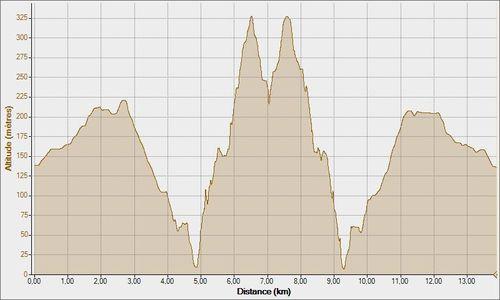Mes-seances-calanque-oeil-de-verre-13-01-2012--Altitude---.jpg