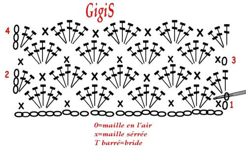 points avec grilles trouvés chez :http://crochmania.over-blog.com/ Point-coquille