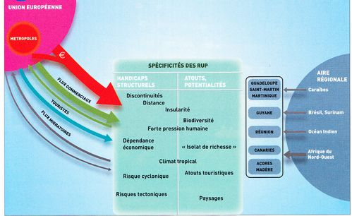 Specificites-regionales-des-RUP.jpg