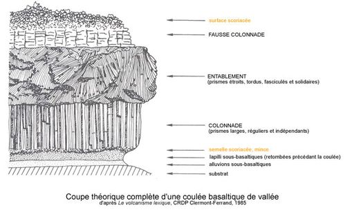 orgues-volcaniques-fig06.jpg