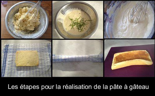 Les étapes pour la réalisation de la pâte à gâteau rou