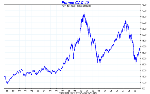 cac30ans