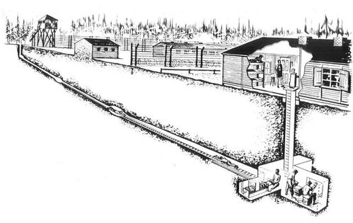 Stalag-Luft-3-tunnel-Harry-2.jpg