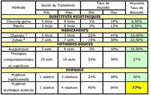 Les conditions du congé tabeksa des pharmacies