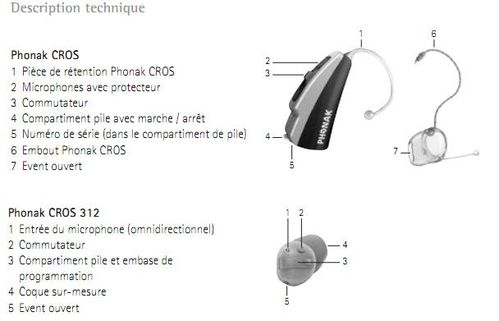 phonak-cros-description-technique.jpg