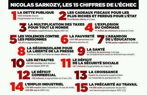 Bilan-Sarkozy.jpg