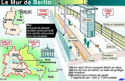 Parlons d'histoire - Page 35 Murdeberlin