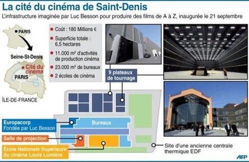 afp-la-cite-du-cinema-de-saint-denis