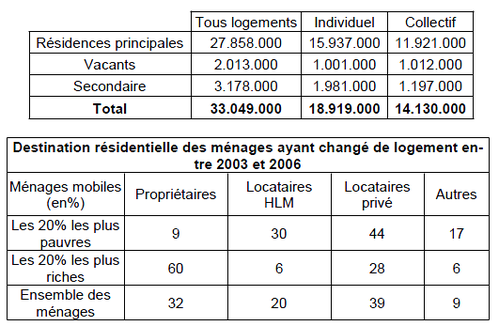 logement.png