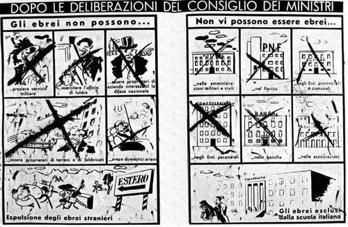 2ef6744842 Gli ebrei sotto la persecuzione in Italia - Sito dell'A.N.P.I. di ...